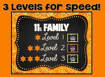 11s Facts - DIGITAL (Google) Multiplication Flash Cards -11's Family