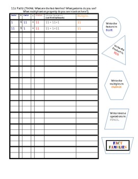 11s Multiplication /Inverse Operations/Multiples/Fact Families Organizer MJ