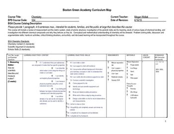 11th Grade Chemistry Curriculum Map