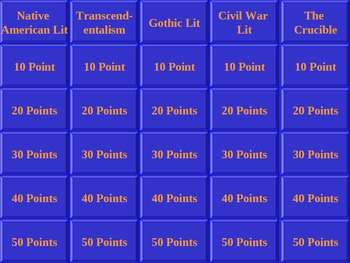 11th Grade English Midterm Jeopardy