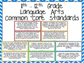 11th and 12th Grade Common Core Standards- Language Arts Posters