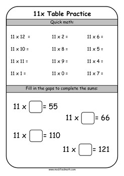 11x Times Table Daily Drills