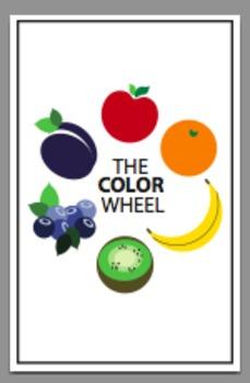 11x17 Fruit Color Wheel Poster
