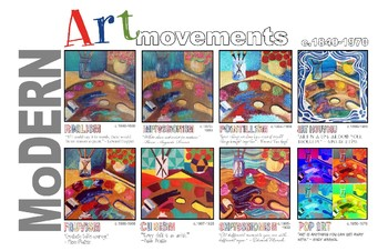 11x17 Modern Art Movements Poster