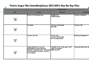 12 angry men interdisciplinary day by day unit plan by melissa matulock. Black Bedroom Furniture Sets. Home Design Ideas