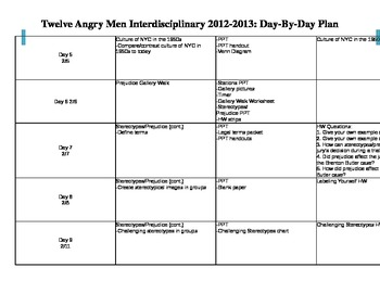12 Angry Men Interdisciplinary Day-By-Day Unit Plan