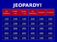 12 Angry Men: JEOPARDY! Review Game