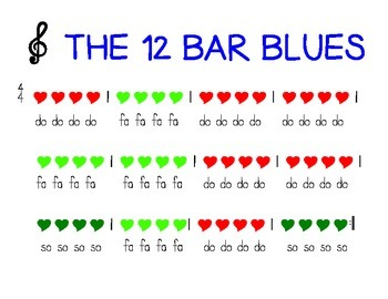 12 Bar Blues Form