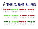 12 Bar Blues Form