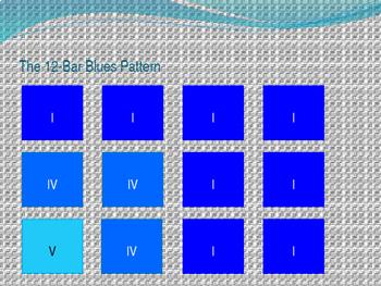 12-Bar Blues Patterns Power Point