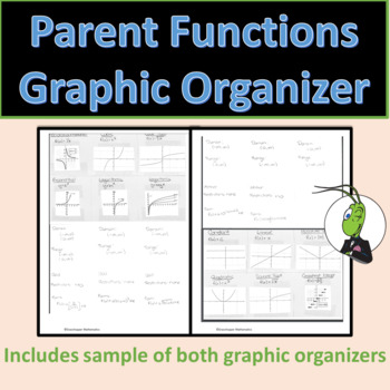 12 Basic Parent Functions Foldable