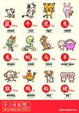12 Chinese Zodiac Animals Poster & Chinese New Year Poster 2015