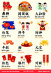 12 Chinese Zodiac Animals Poster & Chinese New Year Poster 2015