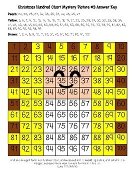 12 Christmas Hundred Chart Mystery Pictures with Bible Clues & Number Cards