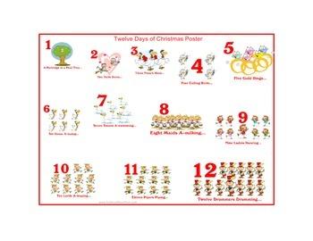 12 Days of Articulation: {FREEBIE Christmas Craftivity}