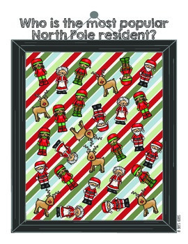 12 Days of Christmas: Graph the North Pole