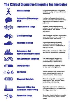 12 Disruptive Technologies A3 poster