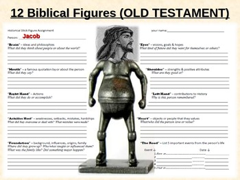 12 Famous Biblical Figures (Old Testament) - Biography Stick Figure Assignments