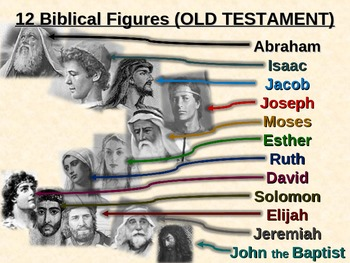 12 Famous Biblical Figures (Old Testament) - Biography Sti
