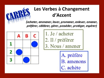 French Accent-Changing Verb Activities; Do Now, Fast Finisher, Homework
