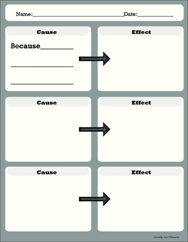 Literacy Graphic Organizers (Scaffolded)