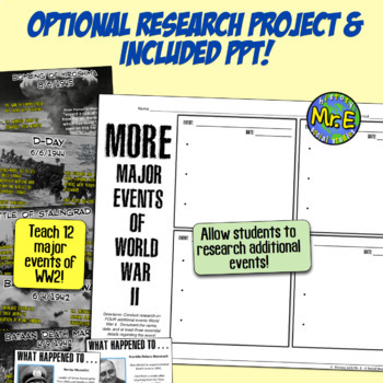12 Major Events of World War 2: Timeline Notes + Research Project for WWII!