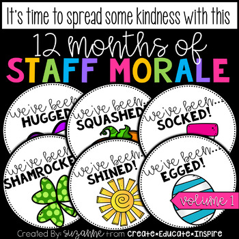 12 Months of Staff Morale