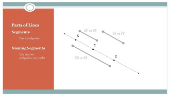 1.2 Points, Lines, and Planes Lesson PowerPoint