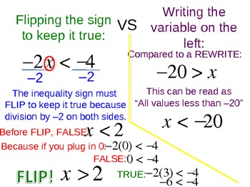 12) Solving Inequalities by Multiplying or Dividing (Complete PPT Lesson)