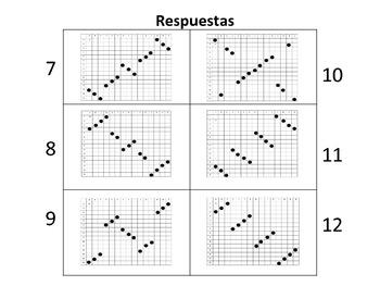 Spanish Animal Activities; Do Now, Fast Finisher, Homework