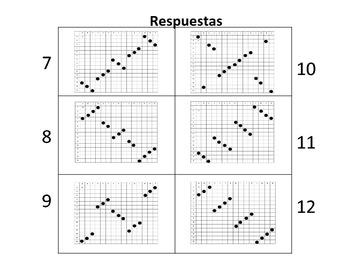 Spanish ER Verb Activities; Do Now, Fast Finisher, Homework