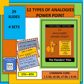 12 TYPES OF ANALOGIES POWER POINT