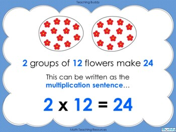 Multiply by Twelve