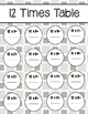 12 Times Table. Multiplication. Worksheets. Multiply by 12.