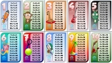 12 Times Tables Charts / Posters for students