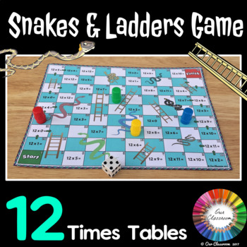 12 Times Tables Snakes and Ladders Game