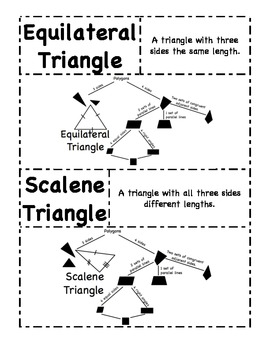 12 Vocabulary Cards of Basic Shapes for Math 6 Common Core Standards
