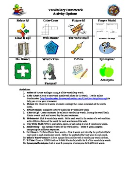 12 Vocabulary Practice Options & Explanations