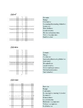 12 basic functions