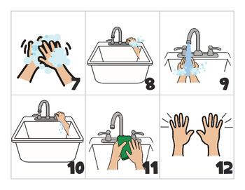 12 step task analysis proper hand washing steps
