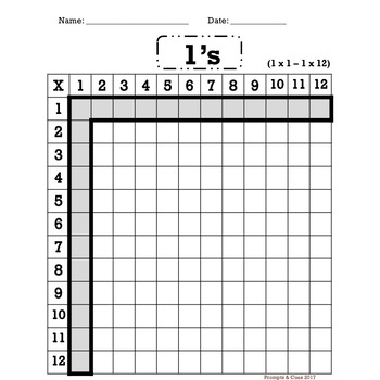12 x 12 Scaffolded Multiplication charts