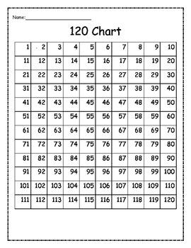 120 Chart