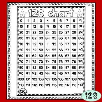 120 Chart (0-120)