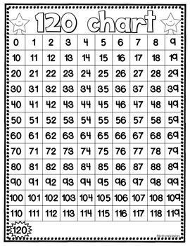 image relating to Printable 120 Chart named 120 Chart (0-120)