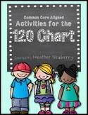 120 Chart Activities