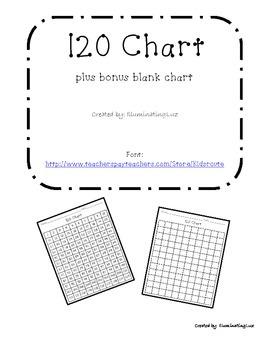 120 Chart & Blank Chart