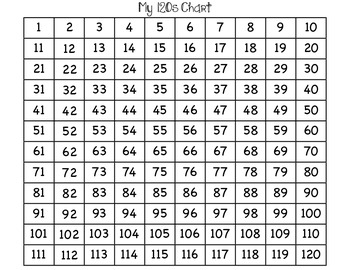 120 Chart Fill-in