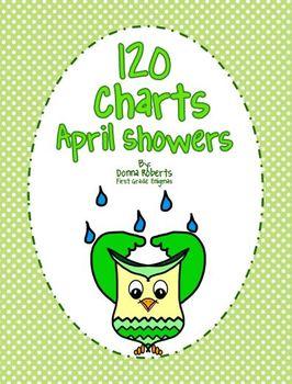 120 Chart Freebie