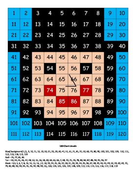 120 Chart Lincoln w/Place Value & Ten Frame Cards for Independent Work