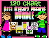 Math End of Year Review Fun!  120 Chart Math Mystery Pictu